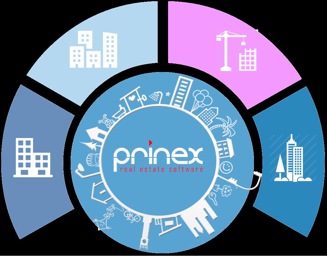 Prinex Real Estate Software Inmobiliario